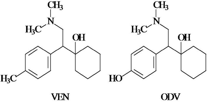 Figure 1: Structure of venlafaxine (VEN) and o-desmethylvenlafaxine (ODV)