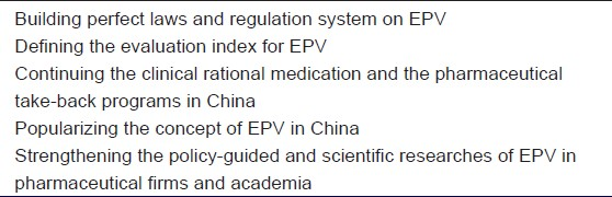 Table 2: Key recommendations on ecopharmacovigilance (EPV) implementation in China